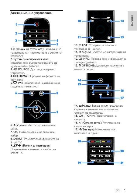 eUM - 5x00_EU - Philips