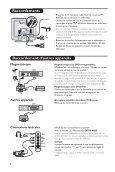 Les touches de la télécommande - Philips - Page 4