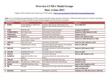 Overview CCMI-1 Model Groups Date: 6 June 2013 - Pa.op.dlr.de ...