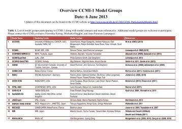 Overview CCMI-1 Model Groups Date: 6 June 2013 - Pa.op.dlr.de ...