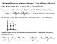 Numerical Solution to Laplace Equation: Finite Difference Method