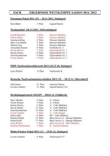 ESCR ERGEBNISSE WETTKÄMPFE SAISON 2011/ 2012