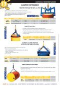 LOGISTICA E MOVIMENTAZIONE - Fasit - Page 4