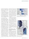 Oberfl - Seite 2