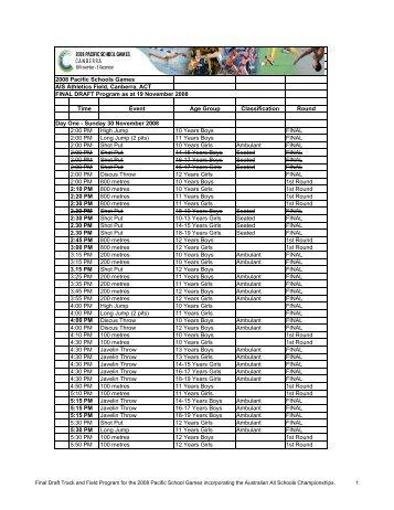 Draft Track & Field Program - Pacific School Games