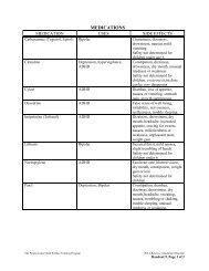 Handout 9: Medications - Pennsylvania Child Welfare Resource ...