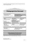 """Bewegungskonzept KiTa """"Unter den Linden"""" - Seite 6"""