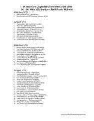 27. Deutsche Jugendeinzelmeisterschaft 2005 04. - 06. Mä rz 2005 ...