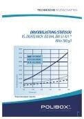 10 Techniche Informationen polibox .pdf - Padoro GastroPlus LTD - Page 7
