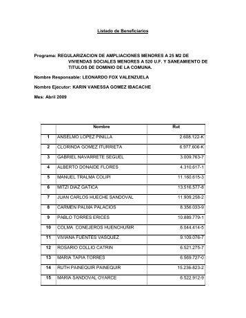 Listado beneficiarios regularizacion viviendas.pdf - Municipalidad ...