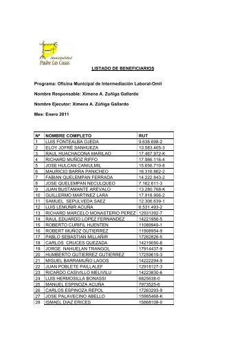 LISTADO DE BENEFICIARIOS Programa: Oficina Municipal de ...