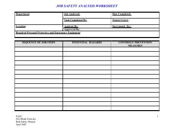 Printables Job Hazard Analysis Worksheet job safety analysis worksheet for storage tank inspections worksheet
