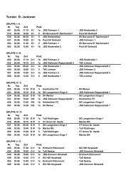 Turnier D- Junioren - Fehmarn Cup