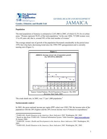 JAMAICA - PAHO/WHO