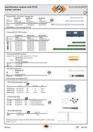 Identification system with PLIO marker carriers - Palissy Galvani