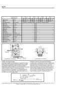 Druckminderer für Gas und Dampf Pressure Reducer For Gas And ... - Page 2