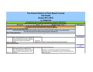 Palm Beach Performance Assessment Rubric â Second Grade
