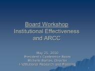 Institutional Effectiveness Report 2009-10 - Palomar College
