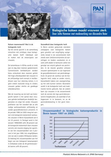 Biologische katoen maakt vrouwen sterk - PAN Germany