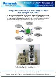 Kopplung von S5-SPSen - Panasonic Electric Works Europe AG