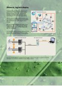 Saving energy with Eco-power meters - Panasonic Electric Works ... - Page 2