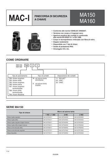 MA150 MA160 - Panasonic Electric Works Italia SRL