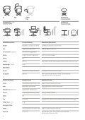 Katalog Drabert Sessel hotspot - Pape+Rohde - Seite 6