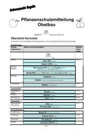 Pflanzenschutzmitteilung Obstbau - Papst.ch