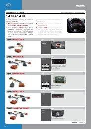 SWR/SWC - parkeersensoren.com