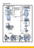 Vertikalachsen - Seite 6