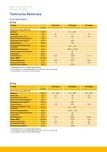 Parker-ETT-Electric-Tubular-Motor - NOLD Hydraulik + Pneumatik ... - Page 6