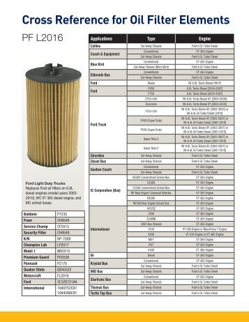 oil filter cross reference pdf