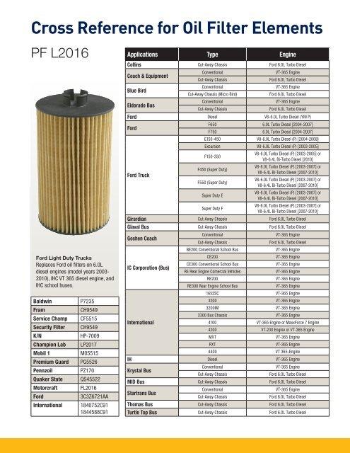 Cross Reference for Oil Filter Elements - Parker
