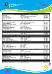 Minor Facilities Program (2008/2009) (PDF, 106K)