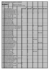 Latest membership list (updated March 31, 2009, .pdf format)