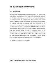 2.0 BUHERA SOUTH CONSTITUENCY