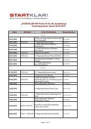 2012_aktuelle_Terminübersicht und Status - Stiftung Partner für ...