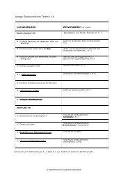 Spiralcurriculum Technik 1-4 Lerneinheiten Vorschulalter (ab 5 Jahre)