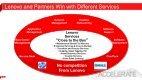 Lenovo Services - Lenovo Partner Network - Page 3