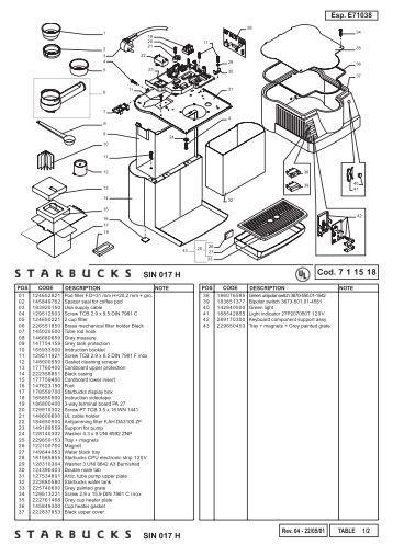 E74068 rev02 (Saeco Starbucks Italia Digital R_S).indd
