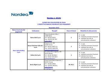 Nordea_Elenco Collocatori_maggio 2013 - Gruppo Banca Esperia