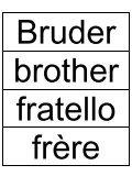 Kurs 1.1 E Name: Sabine Kohler, Tamara Anthamatten Stufe ... - Seite 4