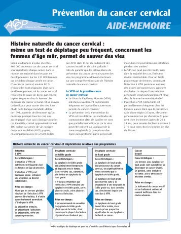 Histoire naturelle du cancer cervical - IARC Screening Group