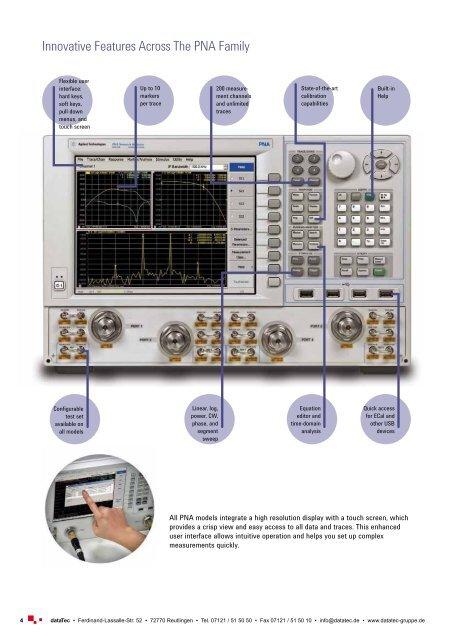 Agilent PNA PNA-L N5234a-Netzwerkanalysator