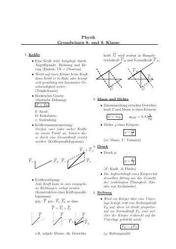 Physik Grundwissen 8. und 9. Klasse - Paul Klee Gymnasium