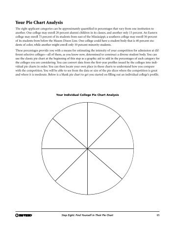 Your Pie Chart Analysis - PBS