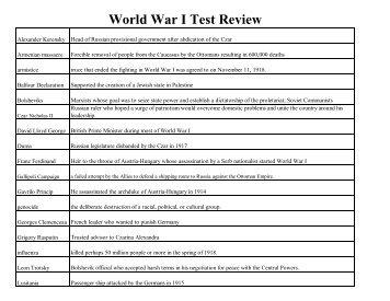 World War I Test Review
