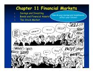 Financial Markets Power Point Notes
