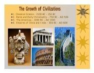 1000 BC – AD 1500
