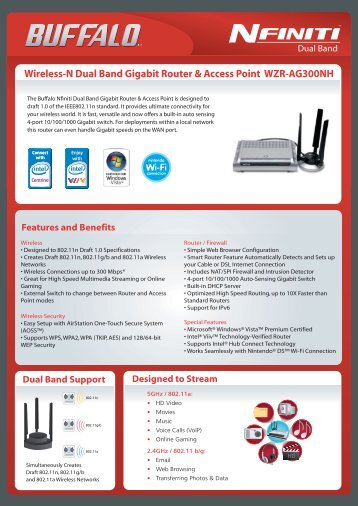 Wireless-N Dual Band Gigabit Router & Access Point ... - PC H.AND